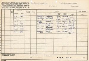 Zápis z přejímky rozhodujícího utkání mezi Viktorií a Ústím nad Labem v listopadu 1968